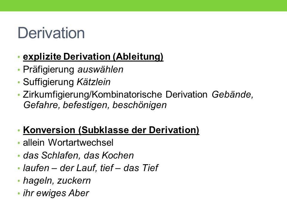 Derivation explizite Derivation (Ableitung) Präfigierung auswählen Suffigierung Kätzlein Zirkumfigierung/Kombinatorische Derivation Gebände, Gefahre, befestigen, beschönigen Konversion (Subklasse der Derivation) allein Wortartwechsel das Schlafen, das Kochen laufen – der Lauf, tief – das Tief hageln, zuckern ihr ewiges Aber