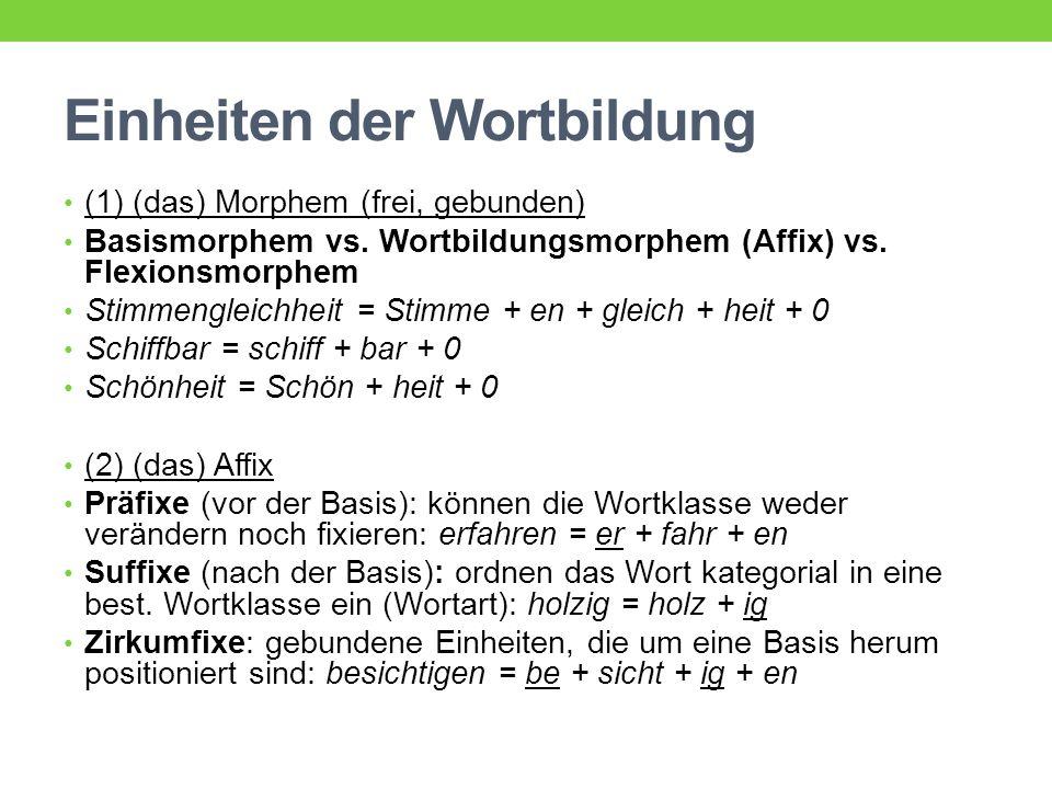Einheiten der Wortbildung (1) (das) Morphem (frei, gebunden) Basismorphem vs. Wortbildungsmorphem (Affix) vs. Flexionsmorphem Stimmengleichheit = Stim