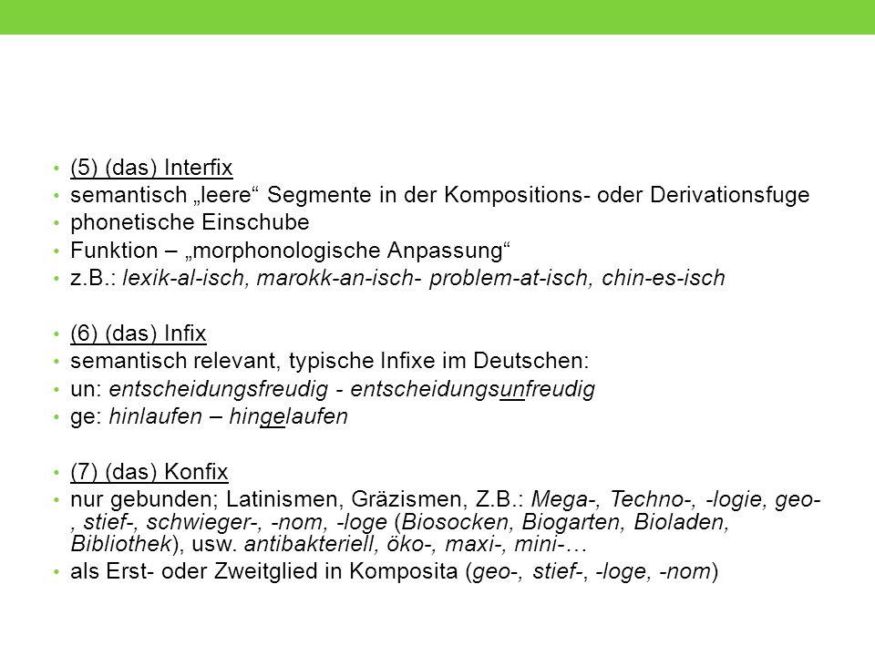 """(5) (das) Interfix semantisch """"leere Segmente in der Kompositions- oder Derivationsfuge phonetische Einschube Funktion – """"morphonologische Anpassung z.B.: lexik-al-isch, marokk-an-isch- problem-at-isch, chin-es-isch (6) (das) Infix semantisch relevant, typische Infixe im Deutschen: un: entscheidungsfreudig - entscheidungsunfreudig ge: hinlaufen – hingelaufen (7) (das) Konfix nur gebunden; Latinismen, Gräzismen, Z.B.: Mega-, Techno-, -logie, geo-, stief-, schwieger-, -nom, -loge (Biosocken, Biogarten, Bioladen, Bibliothek), usw."""