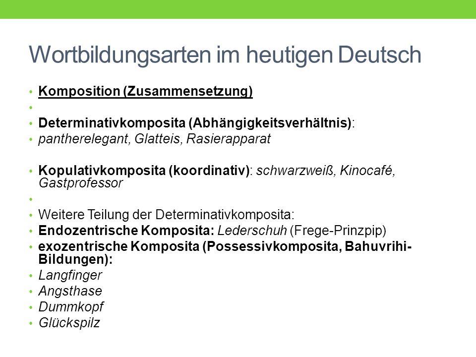 Wortbildungsarten im heutigen Deutsch Komposition (Zusammensetzung) Determinativkomposita (Abhängigkeitsverhältnis): pantherelegant, Glatteis, Rasiera