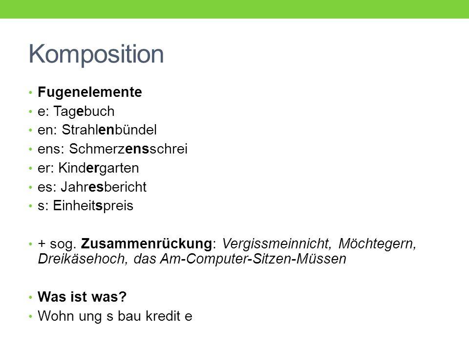 "Subklassen der Komposition Wortkreuzung (Kontamination, ""Kofferwörter ) jain (ja – nein), smog (smoke – fog) Mammufant, fahrradiesisch, Milka (Milch + Kakao), Tragikomik, Motel Reduplikation Papa, Tingeltangel, Schickimicki, Wirrwarr, Mischmasch V češtině Plápolat, krákorat, hlaholit, chlácholit, blábolit (původně pol-pol-iti, kor-kor-iti) Neúplná reduplikace: bublat, huhlat, tutlat…"