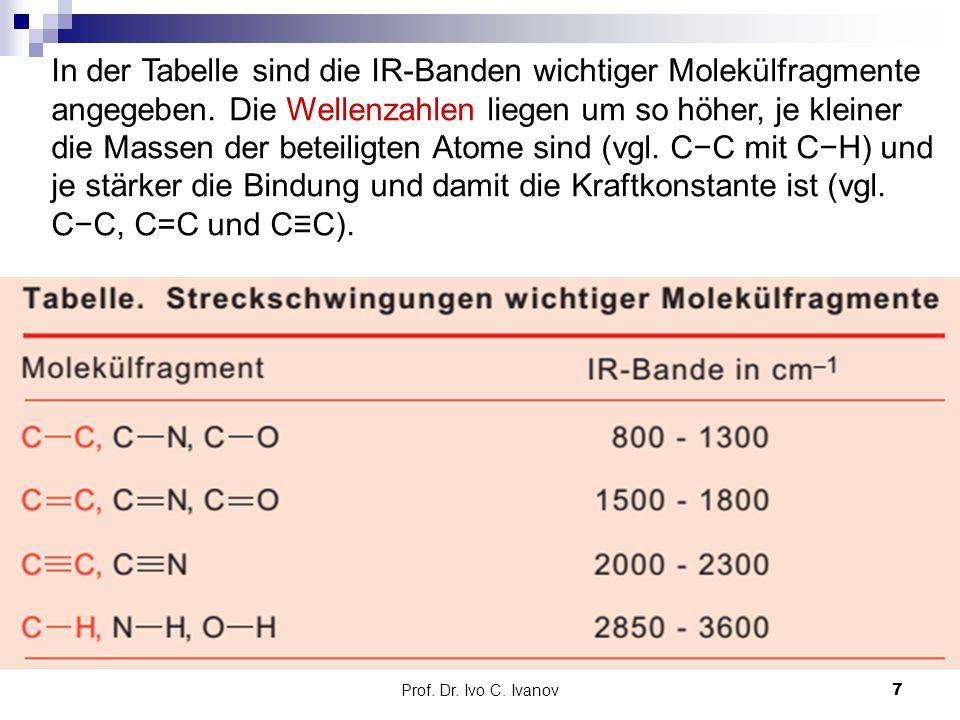 Prof.Dr. Ivo C. Ivanov7 In der Tabelle sind die IR-Banden wichtiger Molekülfragmente angegeben.