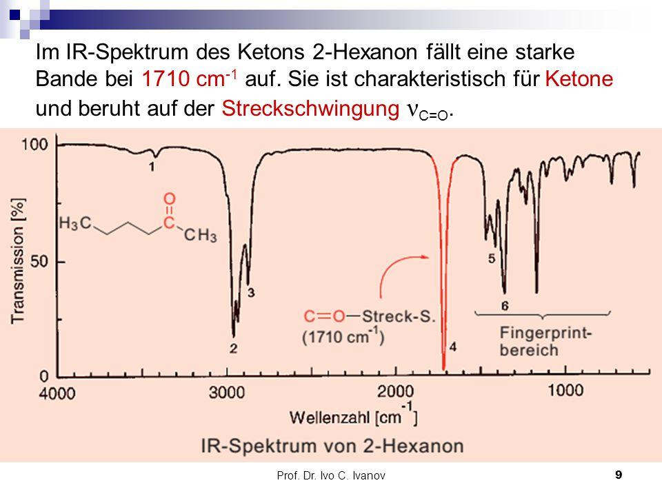 Prof. Dr. Ivo C. Ivanov10 Augabe: Auf welche funktionelle Gruppe weist das folgende IR-Spektrum?
