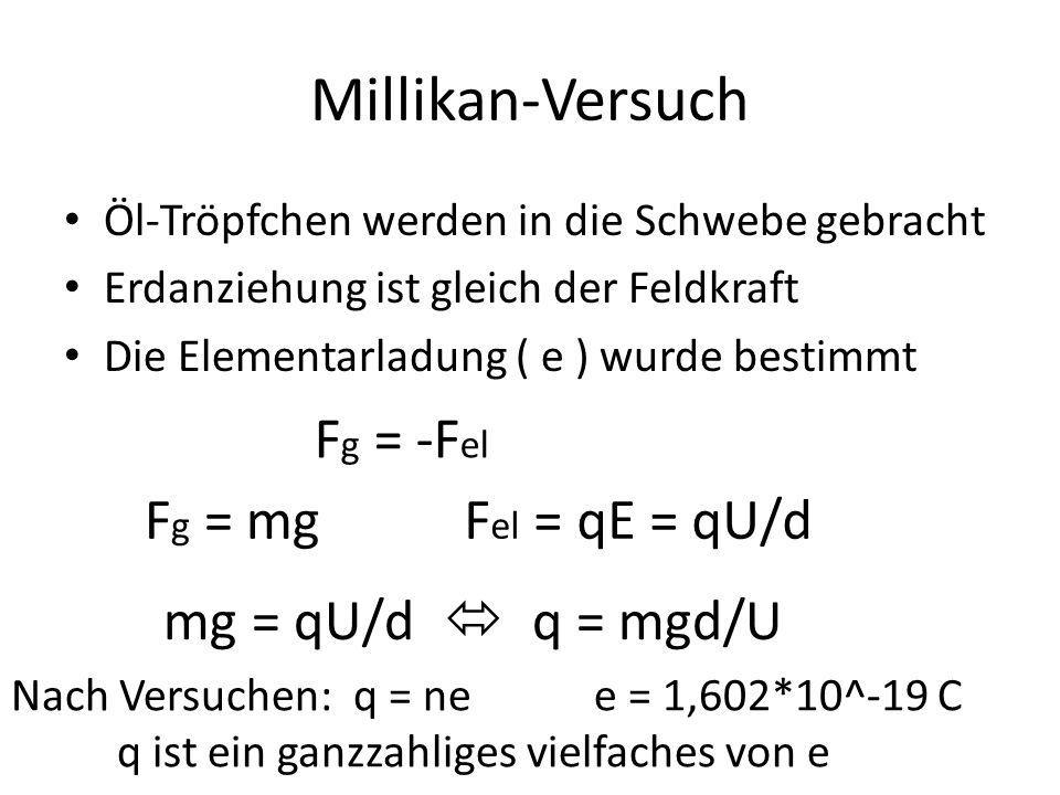 Millikan-Versuch Öl-Tröpfchen werden in die Schwebe gebracht Erdanziehung ist gleich der Feldkraft Die Elementarladung ( e ) wurde bestimmt F g = mg F g = -F el F el = qE = qU/d mg = qU/d  q = mgd/U Nach Versuchen: q = nee = 1,602*10^-19 C q ist ein ganzzahliges vielfaches von e