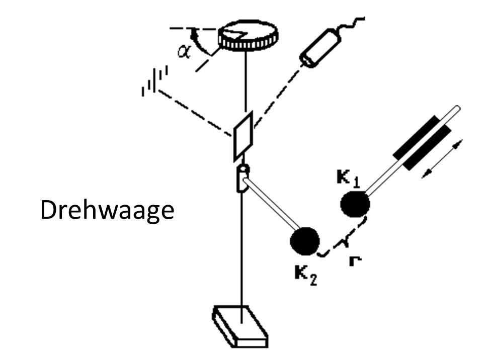 Drehwaage