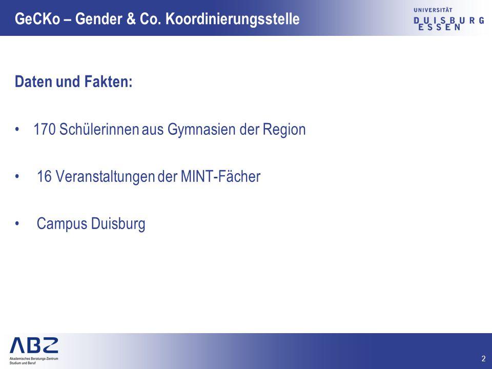 3 GeCKo – Gender & Co. Koordinierungsstelle Evaluationsergebnisse Schülerinnen