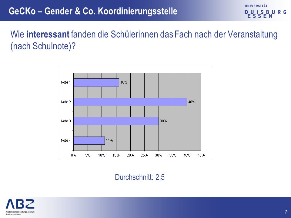 8 GeCKo – Gender & Co.