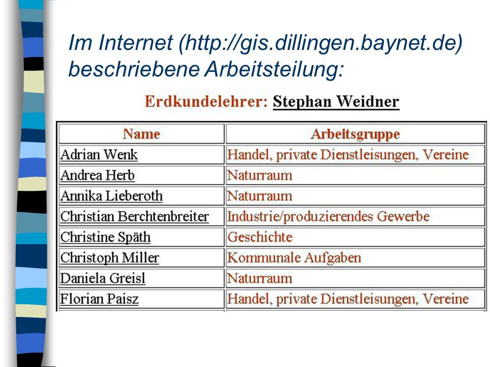 Im Internet (http://gis.dillingen.baynet.de) beschriebene Arbeitsteilung:
