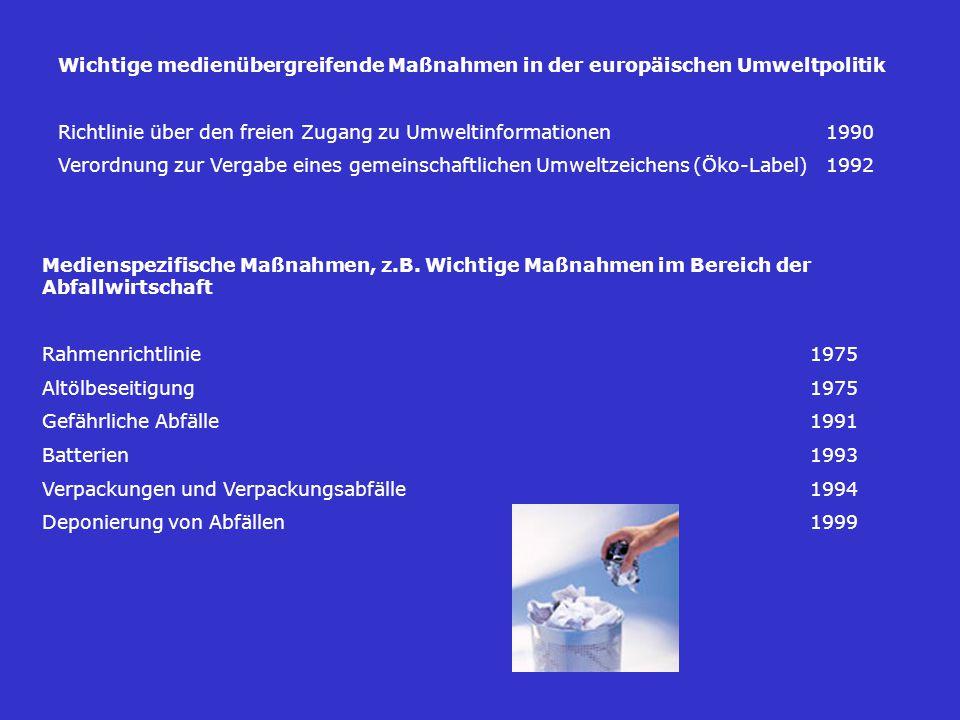 Wichtige medienübergreifende Maßnahmen in der europäischen Umweltpolitik Richtlinie über den freien Zugang zu Umweltinformationen1990 Verordnung zur Vergabe eines gemeinschaftlichen Umweltzeichens (Öko-Label)1992 Medienspezifische Maßnahmen, z.B.