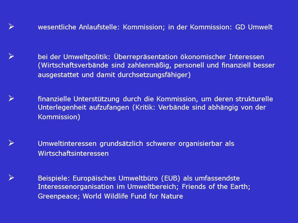  wesentliche Anlaufstelle: Kommission; in der Kommission: GD Umwelt  bei der Umweltpolitik: Überrepräsentation ökonomischer Interessen (Wirtschaftsverbände sind zahlenmäßig, personell und finanziell besser ausgestattet und damit durchsetzungsfähiger)  finanzielle Unterstützung durch die Kommission, um deren strukturelle Unterlegenheit aufzufangen (Kritik: Verbände sind abhängig von der Kommission)  Umweltinteressen grundsätzlich schwerer organisierbar als Wirtschaftsinteressen  Beispiele: Europäisches Umweltbüro (EUB) als umfassendste Interessenorganisation im Umweltbereich; Friends of the Earth; Greenpeace; World Wildlife Fund for Nature