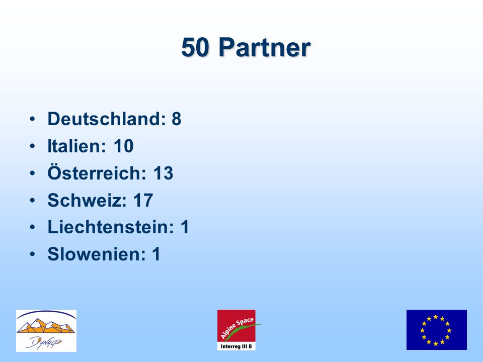 50 Partner Deutschland: 8 Italien: 10 Österreich: 13 Schweiz: 17 Liechtenstein: 1 Slowenien: 1