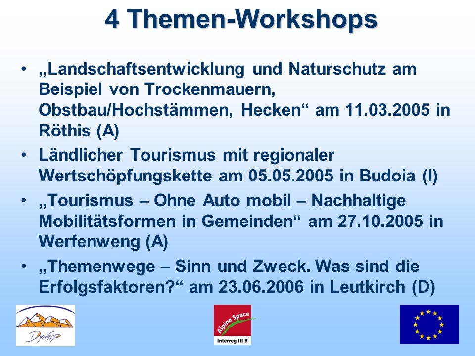"""4 Themen-Workshops """"Landschaftsentwicklung und Naturschutz am Beispiel von Trockenmauern, Obstbau/Hochstämmen, Hecken am 11.03.2005 in Röthis (A) Ländlicher Tourismus mit regionaler Wertschöpfungskette am 05.05.2005 in Budoia (I) """"Tourismus – Ohne Auto mobil – Nachhaltige Mobilitätsformen in Gemeinden am 27.10.2005 in Werfenweng (A) """"Themenwege – Sinn und Zweck."""