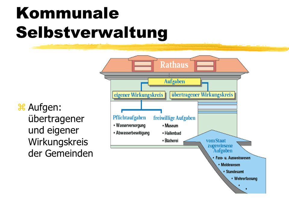 Kommunale Selbstverwaltung zAufgen: übertragener und eigener Wirkungskreis der Gemeinden