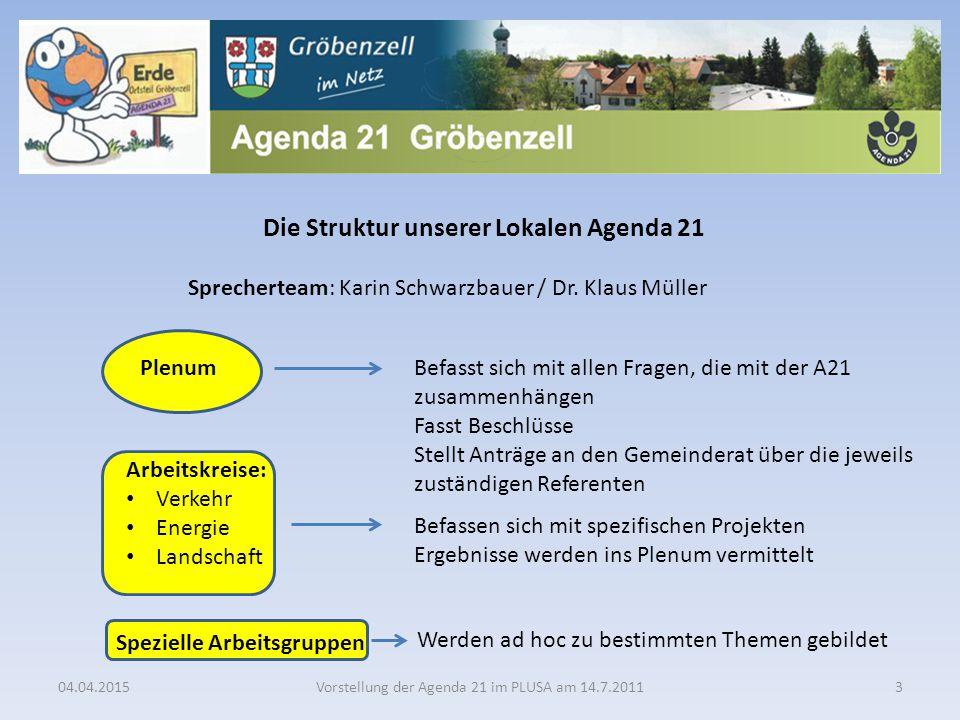 Die Struktur unserer Lokalen Agenda 21 04.04.2015Vorstellung der Agenda 21 im PLUSA am 14.7.20113 Sprecherteam: Karin Schwarzbauer / Dr. Klaus Müller