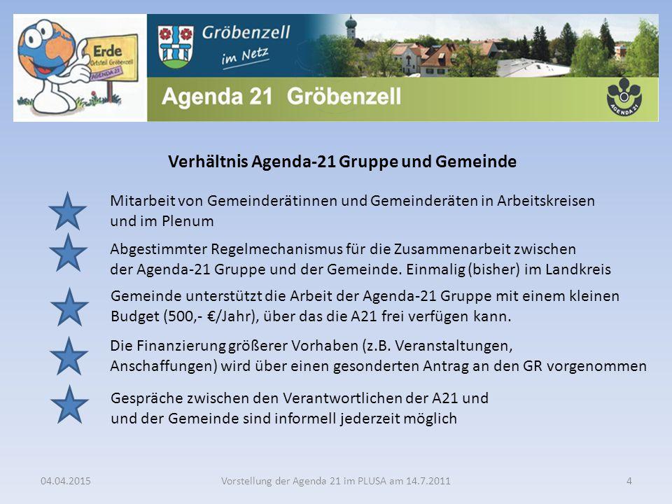 04.04.2015Vorstellung der Agenda 21 im PLUSA am 14.7.20114 Verhältnis Agenda-21 Gruppe und Gemeinde Mitarbeit von Gemeinderätinnen und Gemeinderäten i