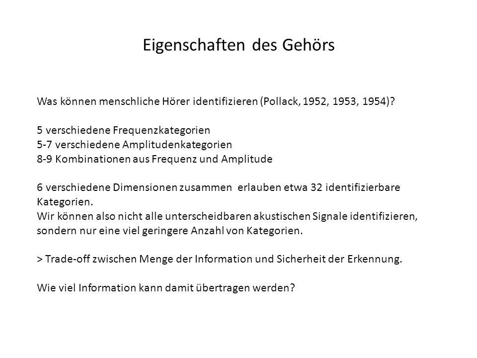 Eigenschaften des Gehörs Was können menschliche Hörer identifizieren (Pollack, 1952, 1953, 1954)? 5 verschiedene Frequenzkategorien 5-7 verschiedene A