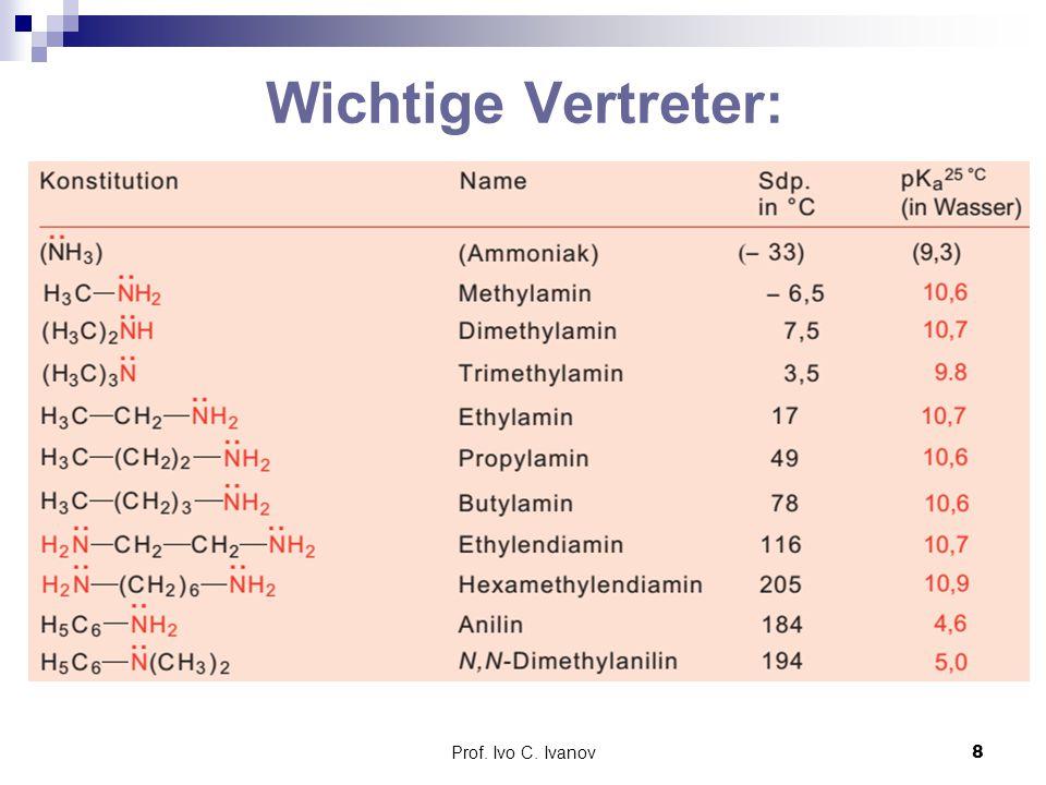 Prof. Ivo C. Ivanov29 Reaktion von Aminen mit Alkylhalogeniden (S N -Reaktion)