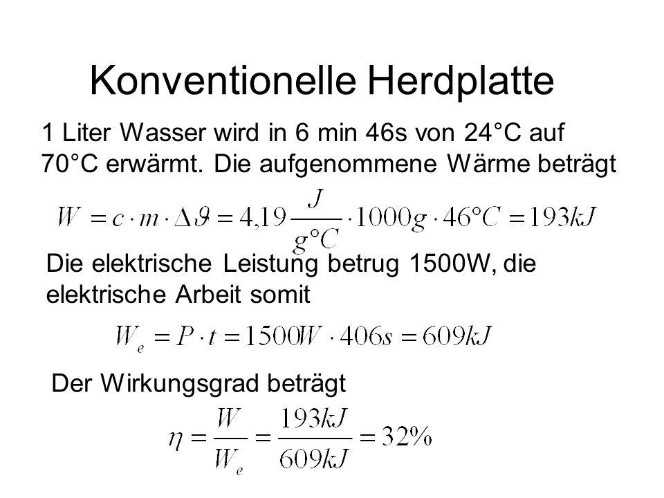 Konventionelle Herdplatte 1 Liter Wasser wird in 6 min 46s von 24°C auf 70°C erwärmt. Die aufgenommene Wärme beträgt Die elektrische Leistung betrug 1