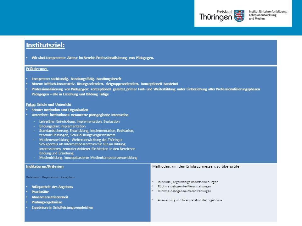 Institutsziel: Wir sind kompetenter Akteur im Bereich Professionalisierung von Pädagogen. Erläuterung: kompetent: sachkundig, handlungsfähig, handlung