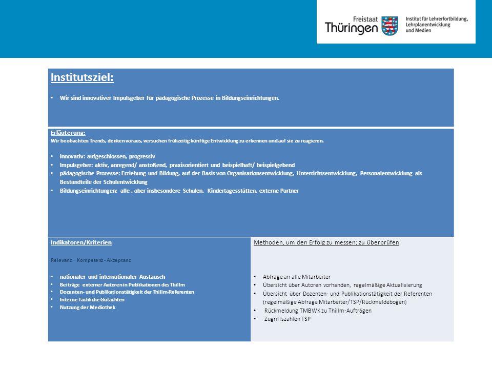 Institutsziel: Wir sind innovativer Impulsgeber für pädagogische Prozesse in Bildungseinrichtungen.