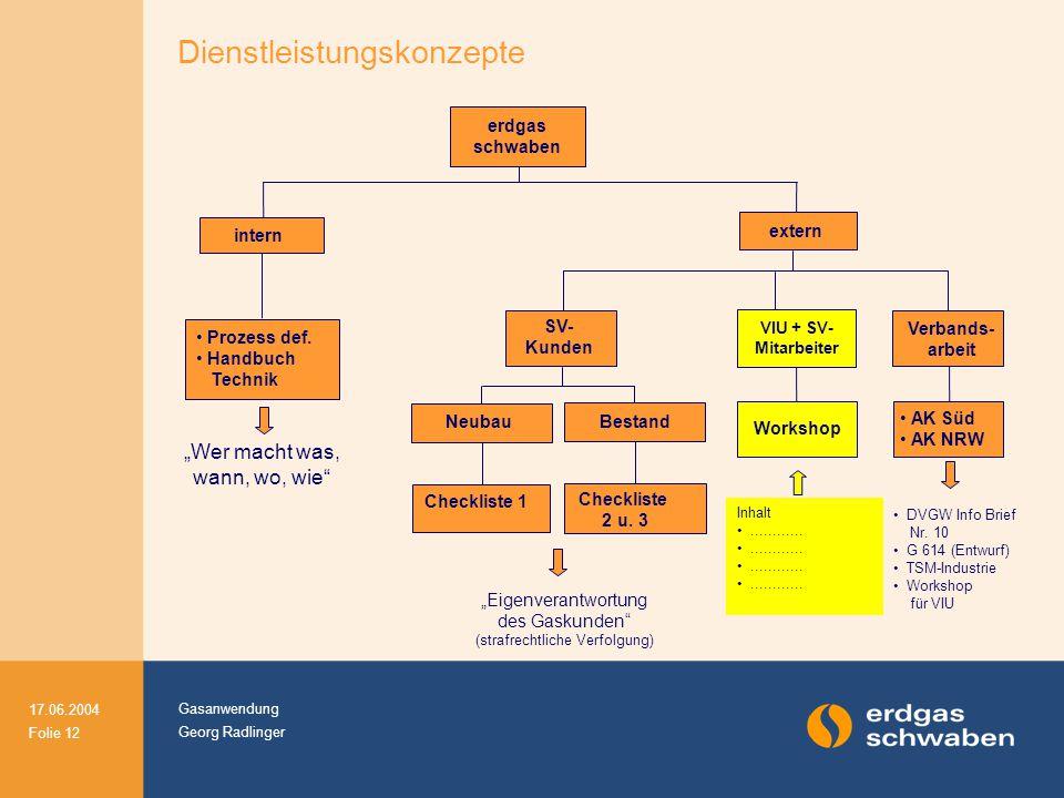 """Gasanwendung Georg Radlinger 17.06.2004 Folie 12 extern Prozess def. Handbuch Technik erdgas schwaben """"Wer macht was, wann, wo, wie"""" intern SV- Kunden"""