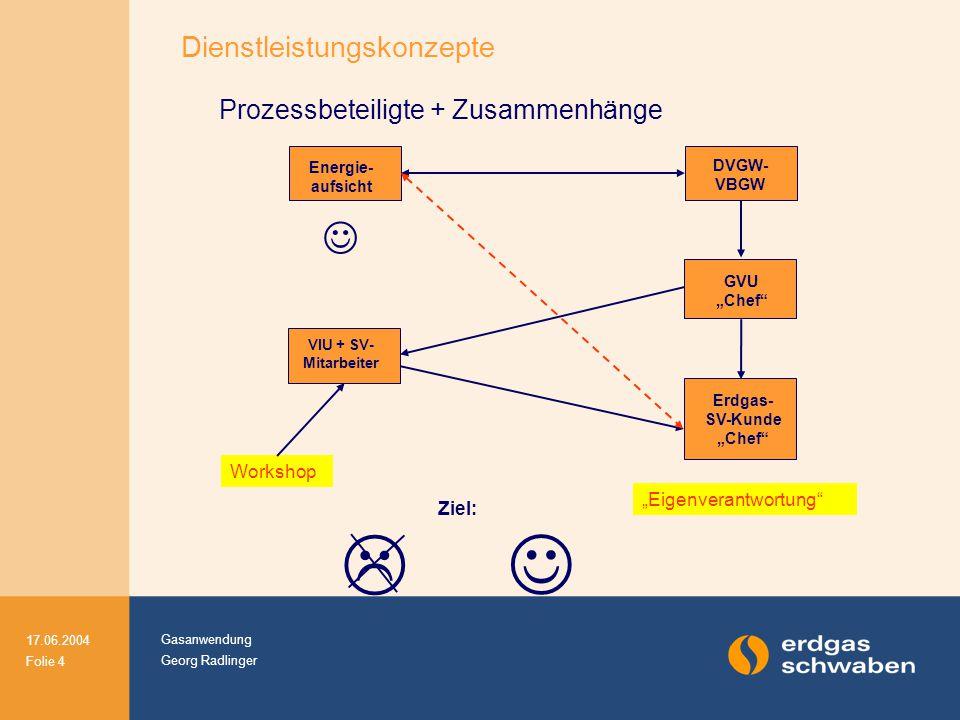 """Gasanwendung Georg Radlinger 17.06.2004 Folie 4 Prozessbeteiligte + Zusammenhänge Erdgas- SV-Kunde """"Chef"""" GVU """"Chef"""" DVGW- VBGW VIU + SV- Mitarbeiter"""