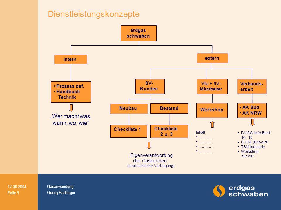 """Gasanwendung Georg Radlinger 17.06.2004 Folie 5 extern Prozess def. Handbuch Technik erdgas schwaben """"Wer macht was, wann, wo, wie"""" intern SV- Kunden"""