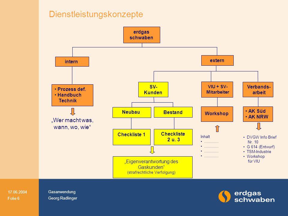 """Gasanwendung Georg Radlinger 17.06.2004 Folie 6 extern Prozess def. Handbuch Technik erdgas schwaben """"Wer macht was, wann, wo, wie"""" intern SV- Kunden"""