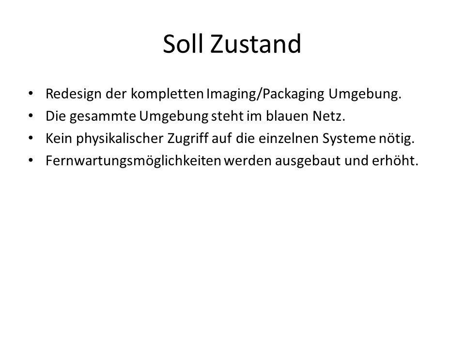 Soll Zustand Redesign der kompletten Imaging/Packaging Umgebung.