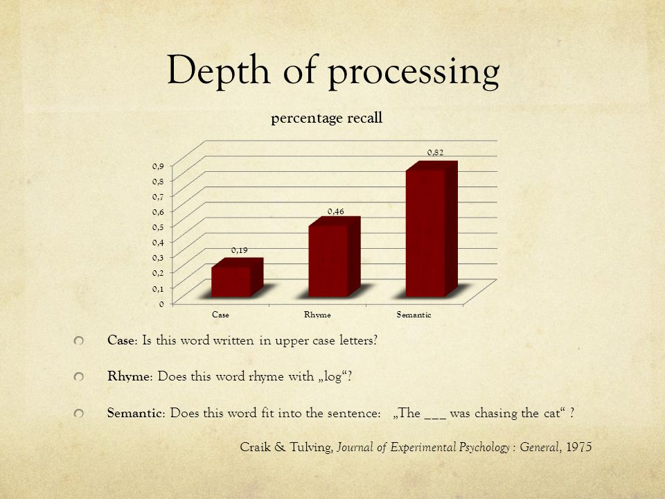 Depth of processing Craik & Tulving, Journal of Experimental Psychology : General, 1975 Case : Is this word written in upper case letters? Rhyme : Doe