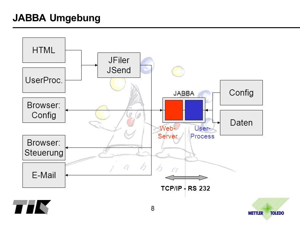 JABBA Umgebung JABBA Config JFiler JSend Browser: Config HTML UserProc. TCP/IP - RS 232 8 Browser: Steuerung Daten User- Process Web- Server E-Mail