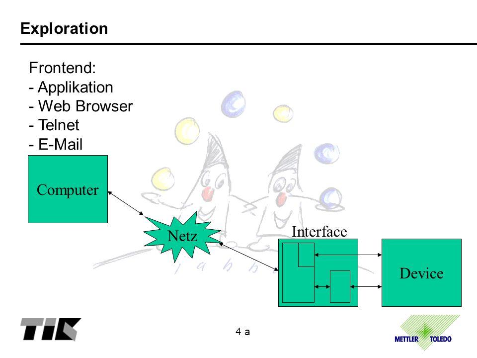 Exploration Web Browser Applikation 4 b Kommunikation: - HTTP - Telnet - UDP - TCP: proprietär Computer Netz Device Interface