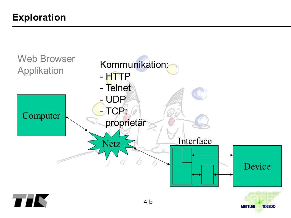 Exploration Web Browser Applikation 4 c HTTP Device: - Datenbank und Treiberprozess - Treiberprozess - RPC - Rohdaten Computer Netz Device Interface