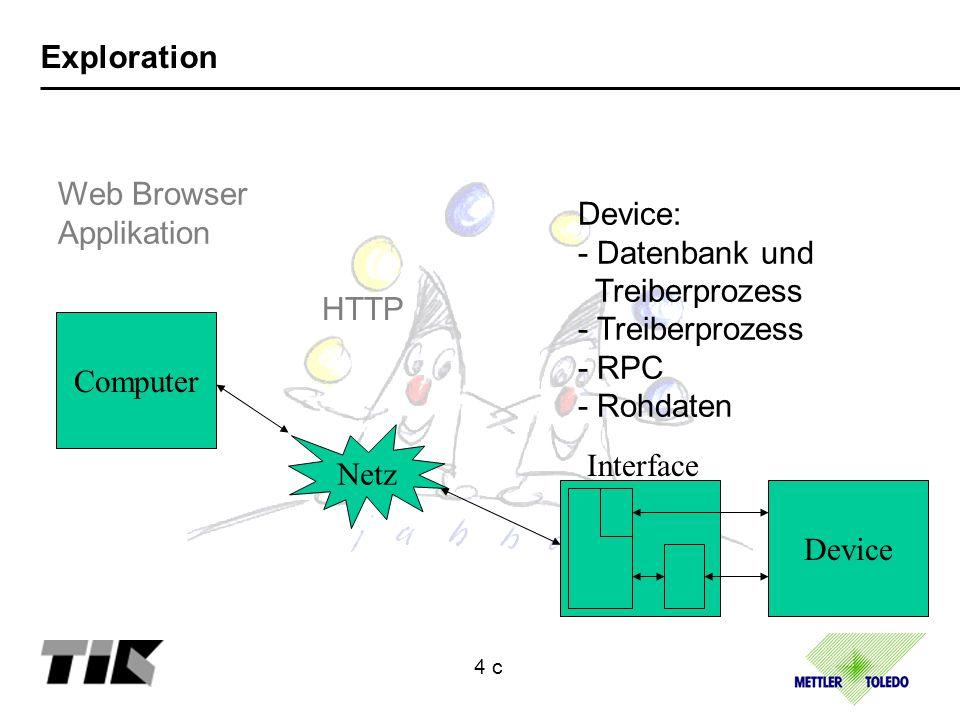 Exploration Web Browser Applikation 5 HTTP Treiber Prozess Computer Netz Device Interface