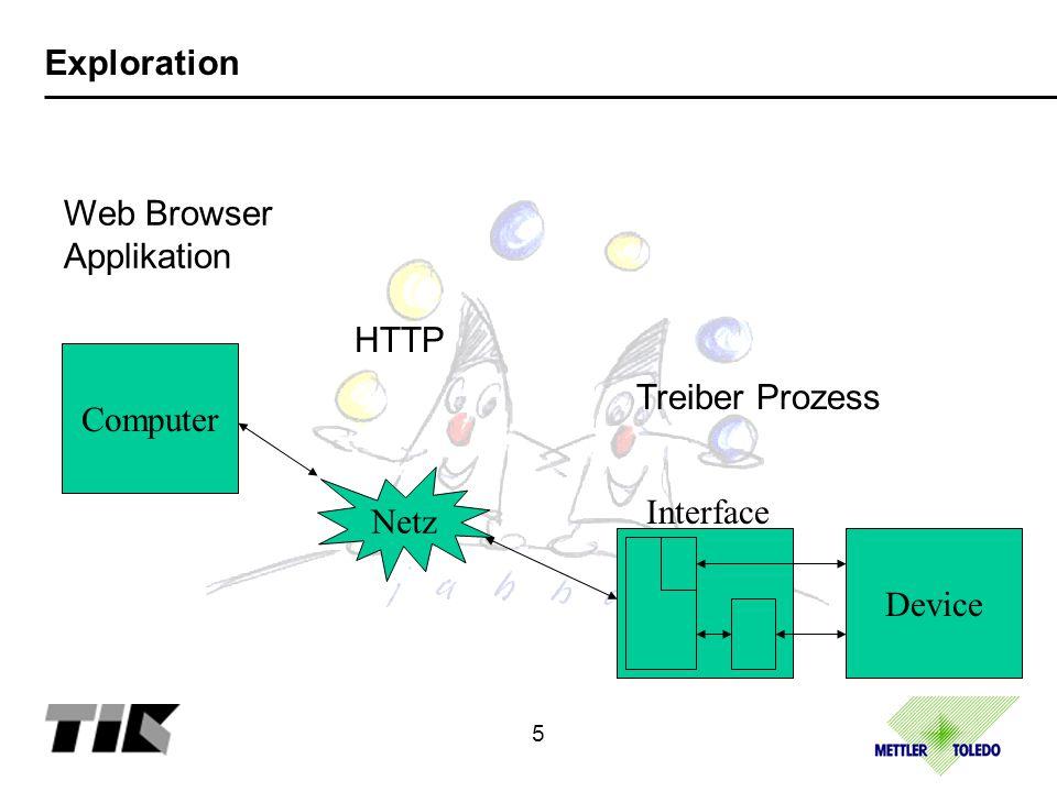 JABBA Konzept Applikation / Applet Device 6 a