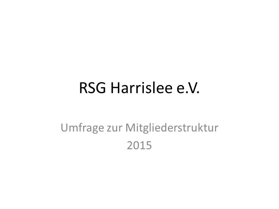 RSG Harrislee e.V. Umfrage zur Mitgliederstruktur 2015