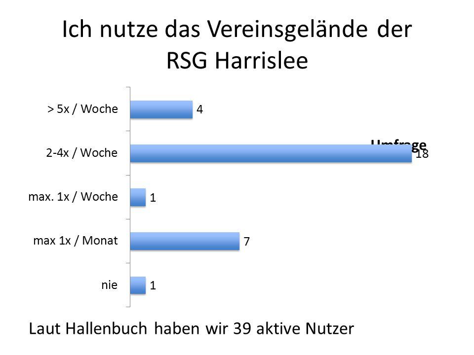Ich nutze das Vereinsgelände der RSG Harrislee Laut Hallenbuch haben wir 39 aktive Nutzer Umfrage
