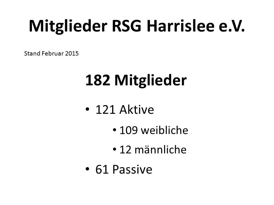 Mitglieder RSG Harrislee e.V. 182 Mitglieder 121 Aktive 109 weibliche 12 männliche 61 Passive Stand Februar 2015