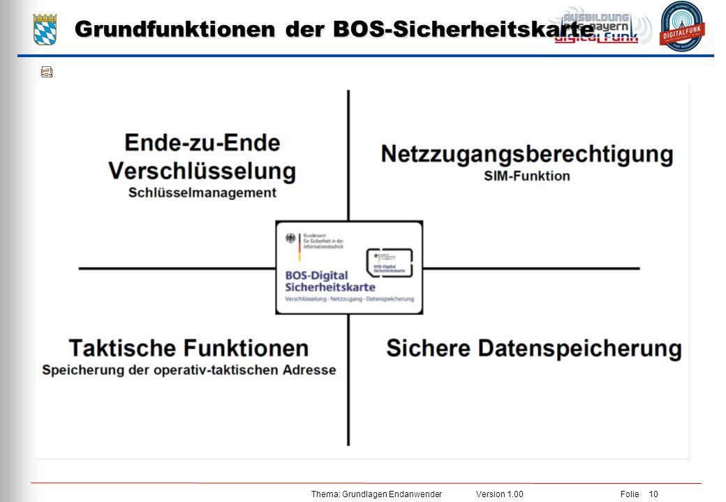 Thema: Grundlagen Endanwender Version 1.00 Folie 10 Grundfunktionen der BOS-Sicherheitskarte