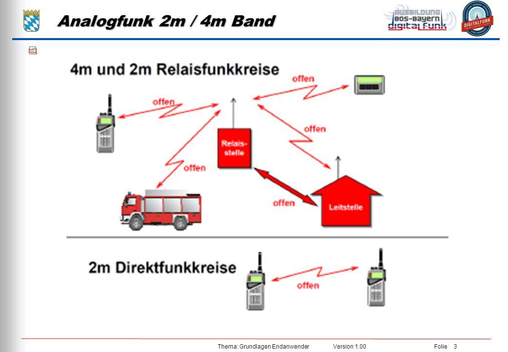 Thema: Grundlagen Endanwender Version 1.00 Folie 3 Analogfunk 2m / 4m Band