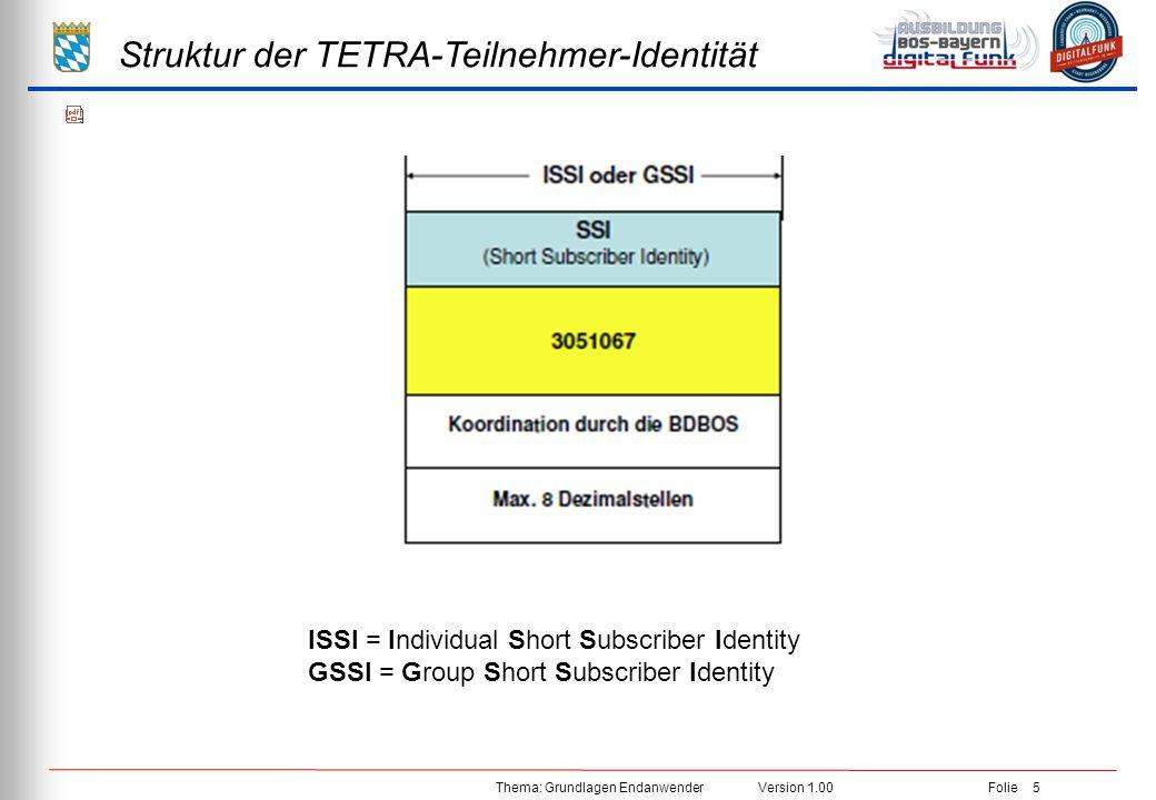 Thema: Grundlagen Endanwender Version 1.00 Folie 5 Struktur der TETRA-Teilnehmer-Identität ISSI = Individual Short Subscriber Identity GSSI = Group Sh