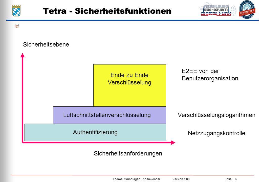 Thema: Grundlagen Endanwender Version 1.00 Folie 6 Tetra - Sicherheitsfunktionen Tetra - Sicherheitsfunktionen Authentifizierung Luftschnittstellenver