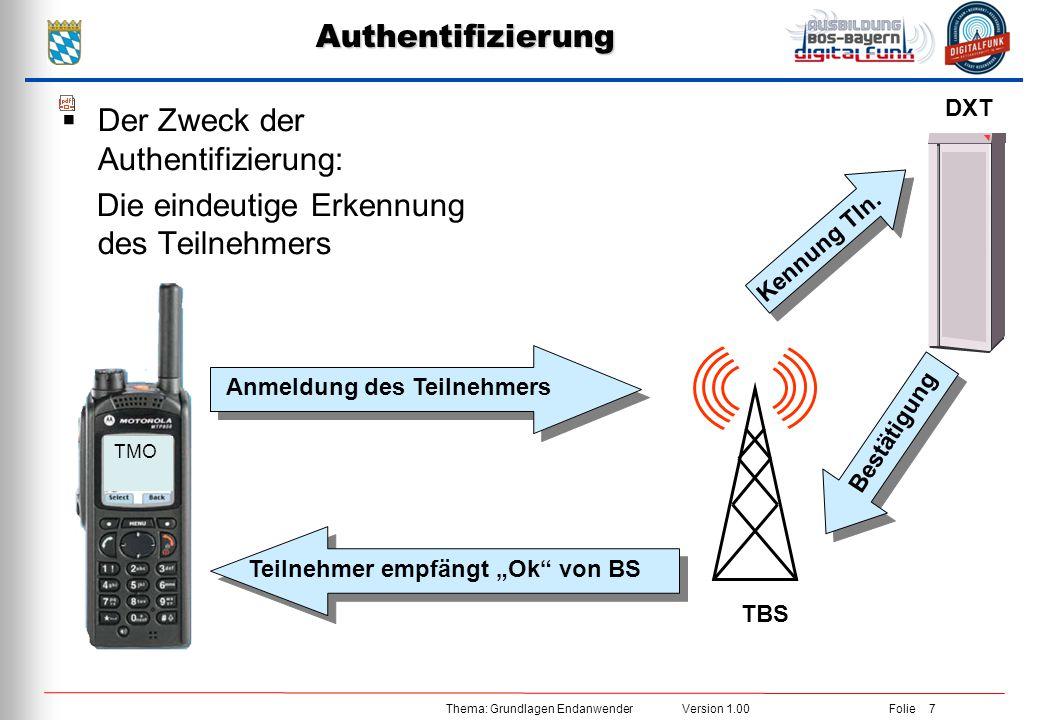 Thema: Grundlagen Endanwender Version 1.00 Folie 7 Authentifizierung Authentifizierung  Der Zweck der Authentifizierung: Die eindeutige Erkennung des