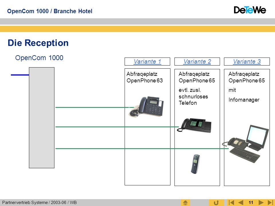 Partnervertrieb Systeme / 2003-06 / WB OpenCom 1000 / Branche Hotel 11 Die Reception OpenCom 1000 Variante 1Variante 2Variante 3 Abfraqeplatz OpenPhon