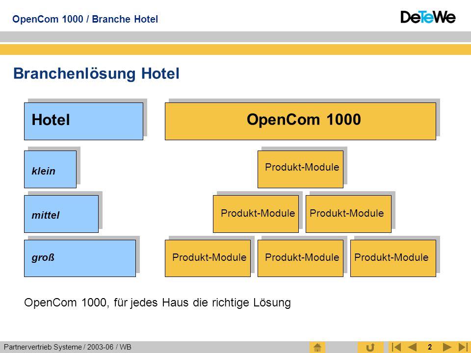 Partnervertrieb Systeme / 2003-06 / WB OpenCom 1000 / Branche Hotel 2 Branchenlösung Hotel OpenCom 1000 Produkt-Module groß mittel klein Hotel OpenCom
