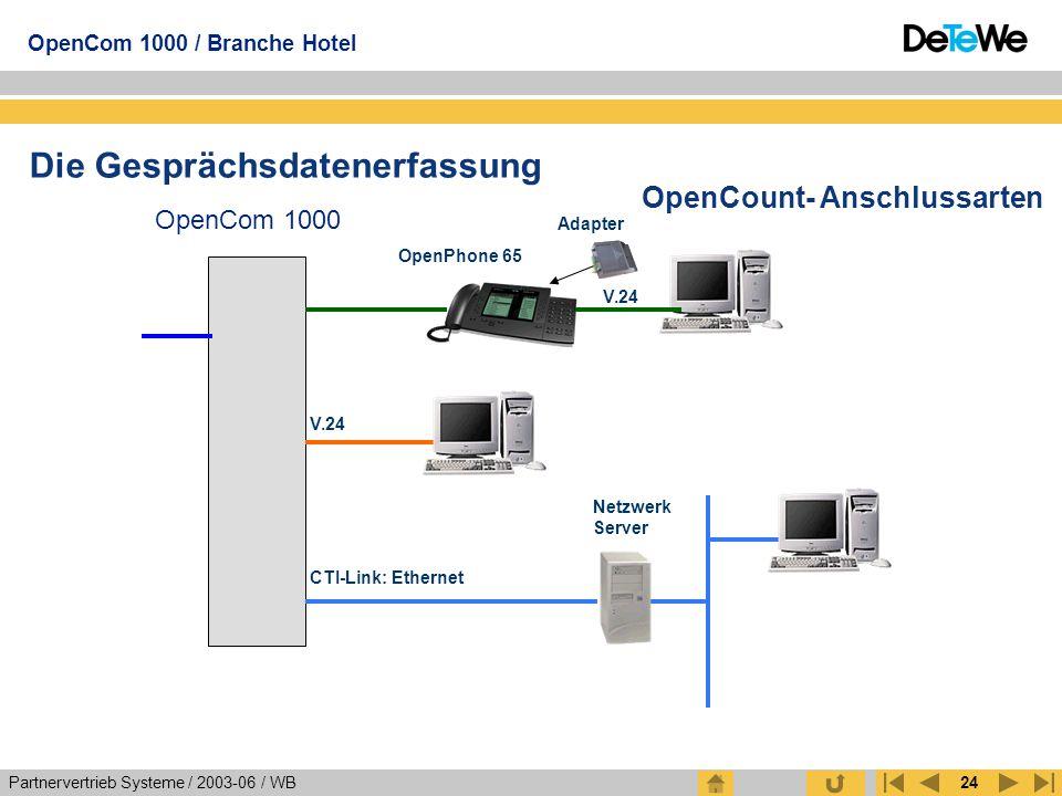 Partnervertrieb Systeme / 2003-06 / WB OpenCom 1000 / Branche Hotel 24 Die Gesprächsdatenerfassung OpenCom 1000 CTI-Link: Ethernet Netzwerk Server V.2