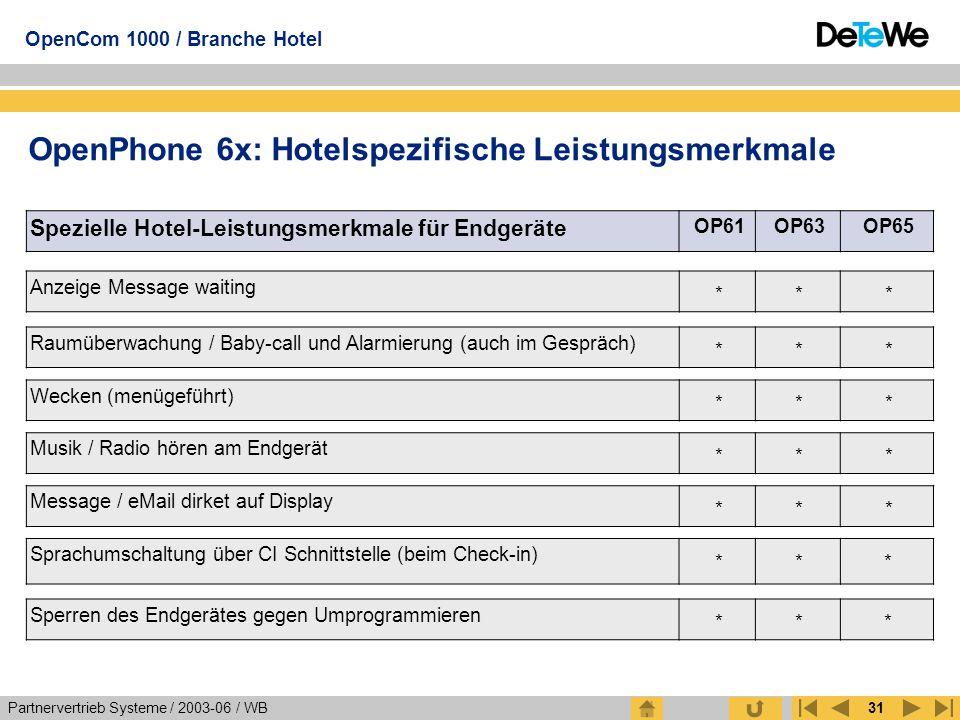 Partnervertrieb Systeme / 2003-06 / WB OpenCom 1000 / Branche Hotel 31 OpenPhone 6x: Hotelspezifische Leistungsmerkmale Spezielle Hotel-Leistungsmerkm