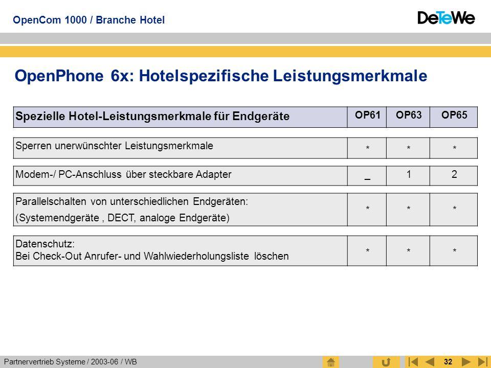Partnervertrieb Systeme / 2003-06 / WB OpenCom 1000 / Branche Hotel 32 OpenPhone 6x: Hotelspezifische Leistungsmerkmale Spezielle Hotel-Leistungsmerkm