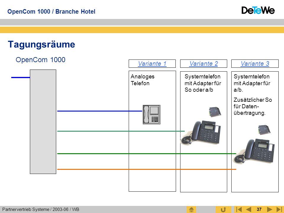 Partnervertrieb Systeme / 2003-06 / WB OpenCom 1000 / Branche Hotel 37 Tagungsräume OpenCom 1000 Analoges Telefon Systemtelefon mit Adapter für So ode