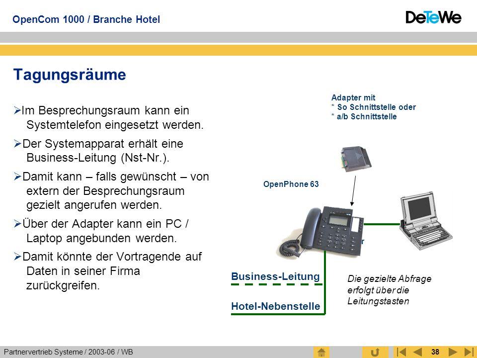 Partnervertrieb Systeme / 2003-06 / WB OpenCom 1000 / Branche Hotel 38 Tagungsräume  Im Besprechungsraum kann ein Systemtelefon eingesetzt werden. 